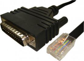 Cisco Conaux Cabel