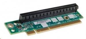 HPE DL Gen10 x8 x16 x8 Riser sada (870548-B21)