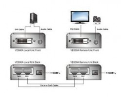 ATEN DVI Video/Audio Extender 60m po Cat5E/Cat6