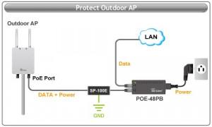 AirLive SP-100E Bleskojistka/ 5kA/ chrání IP POE kamery, AP, ethernet/ hliník