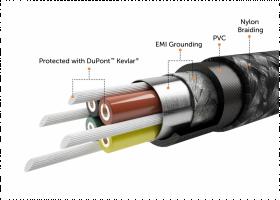 nonda Lightning kabel 1,2 m