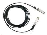 ACTIVE TWINAX kabel