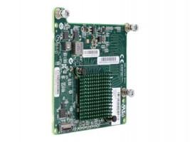 HP FlexFabric 20Gb 2P 650M Adptr