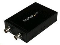 3G SDI BNC TO HDMI CONVERTER
