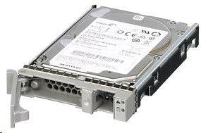 300GB 12G SAS 15K RPM SFF HDD